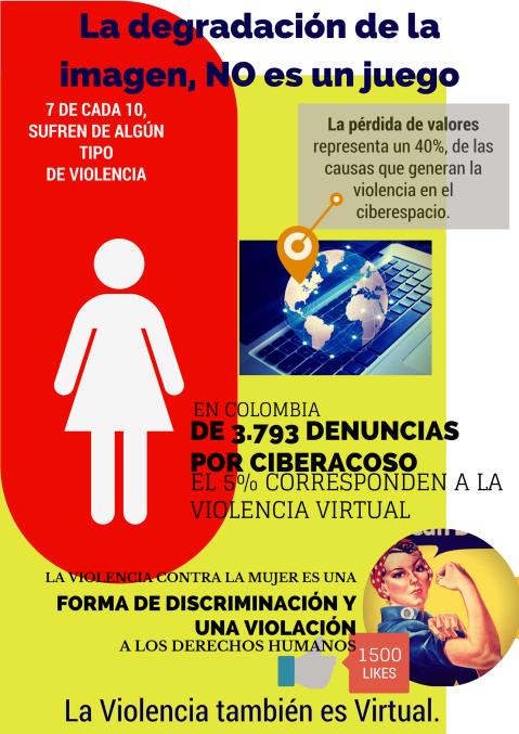 Maria Fernanda Salazar #womenagainstviolence #virtualviolence #CIM