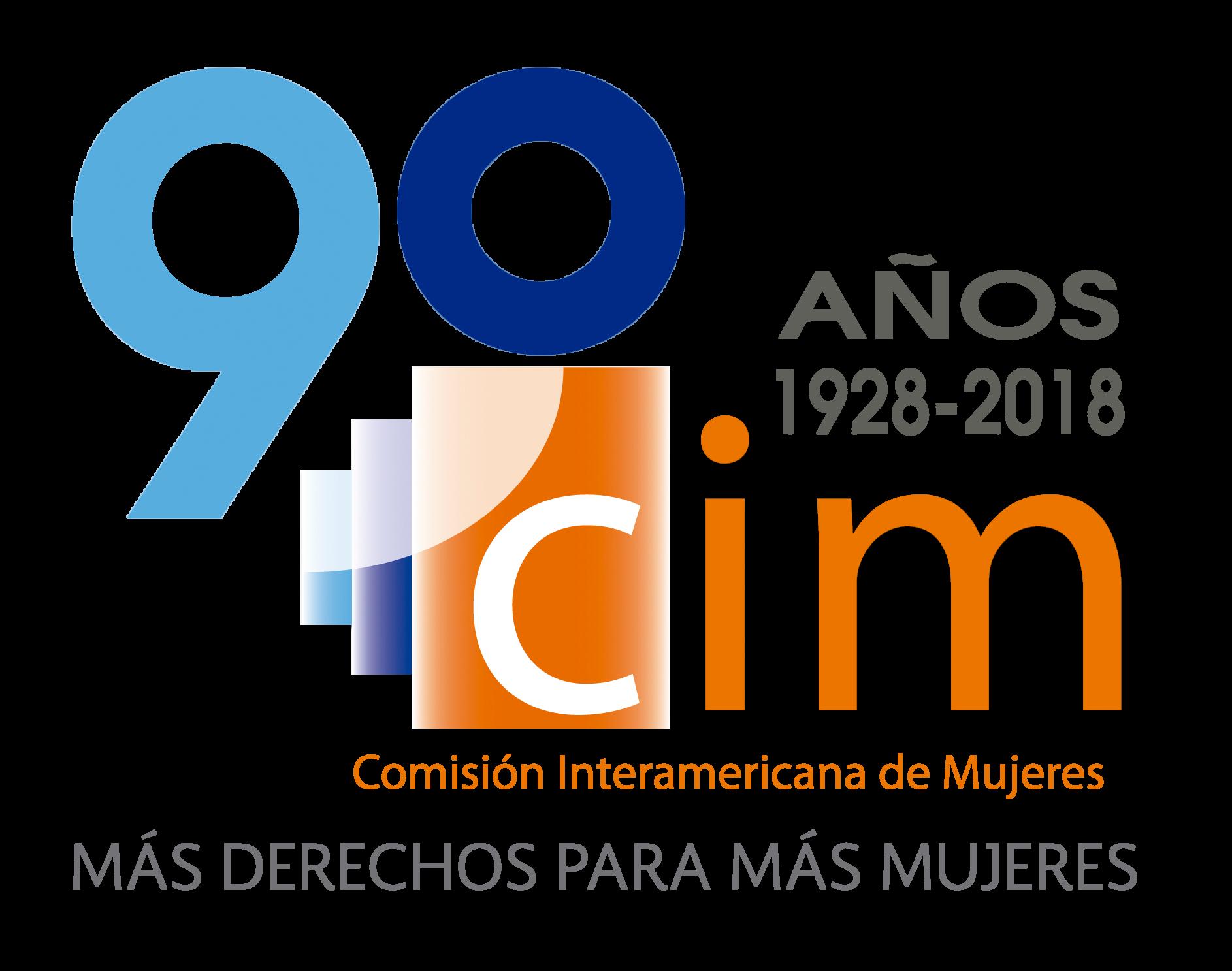 Diálogo CIM | Promoviendo los derechos de las mujeres